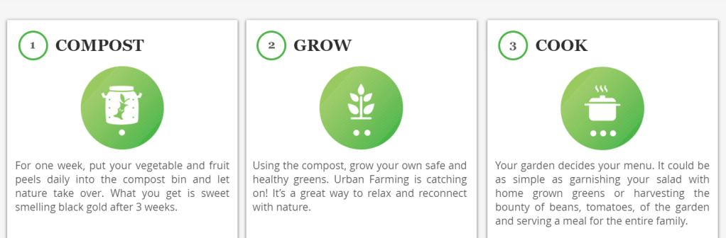 Kitchen compost bin India