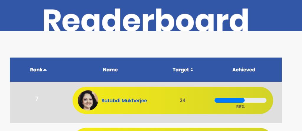 Blogchatter readerboard rank Satabdi
